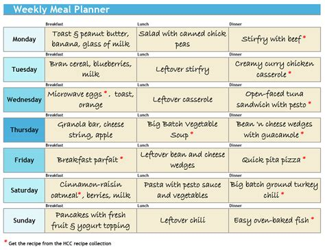 an attractive meal planning page to replace lists on