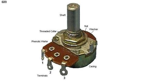 potentiometer resistor function potentiometers rheostats and trimmers information engineering360