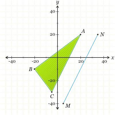 Free Ongkirmeja Belajar Besar Sd Smp Sma gradien pendidikan matematika
