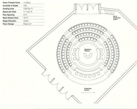 pengertian layout theater style gallery of how to design theater seating shown through 21