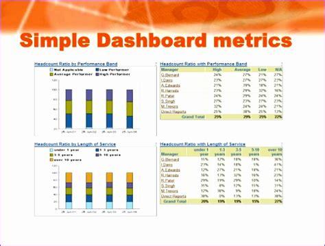 balanced scorecard excel template exceltemplates