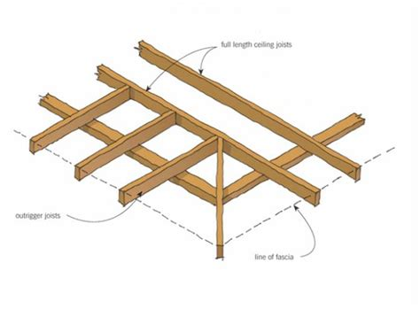 Ceiling Joist Layout by Roof Form And Framing Original Details Branz Renovate