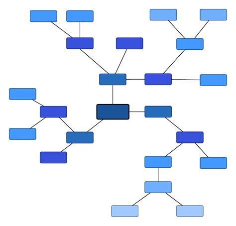 Membuat Mind Map Online | membuat mind map secara online how to create a mind map in