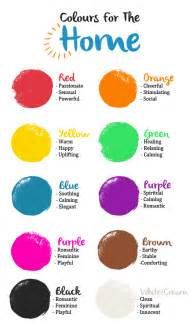 positive colors how to bring positive energy into your home wishing moon
