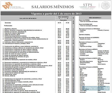 Lista Completa De Salarios Minimos Profesionales 2016 | lista completa de salarios minimos profesionales 2016