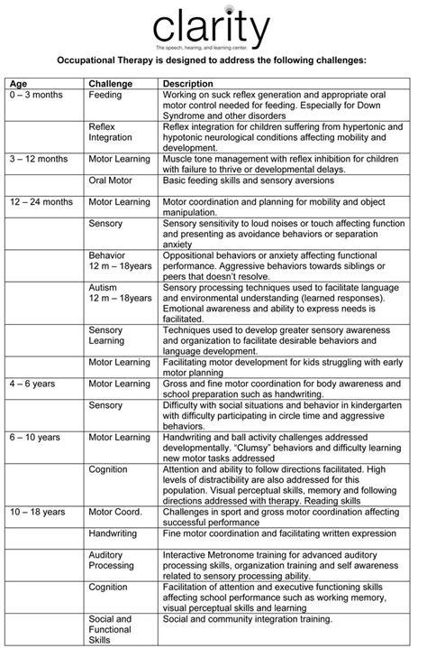 pediatric gross motor developmental chart quotes