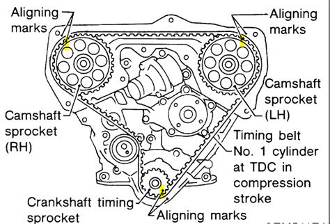 remove a tensioner for a 2000 nissan xterra im replacing a timing belt on a 2000 nissan xterra but