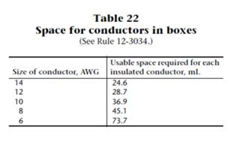 electrical box maximum conductors counting number of wires in an electrical box canadian tv computing and home theatre forums