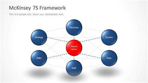 7s Mckinsey Ppt Blue Mckinsey 7s Diagram For Powerpoint Slidemodel