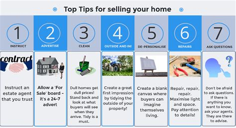 tips for selling house tips for selling house 28 images three tips for selling your home fast chantel