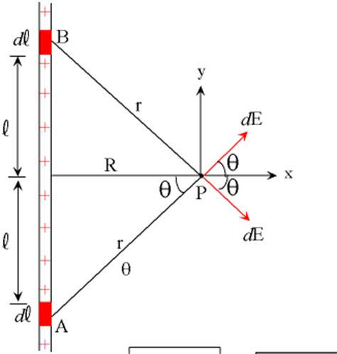 electric field infinite capacitor a calculate the electric field intensity at a dis chegg