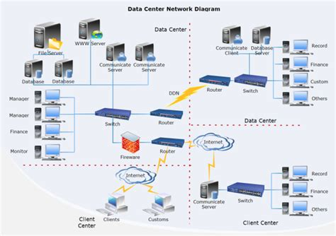 3d network diagram what are some of the best network diagram softwares quora