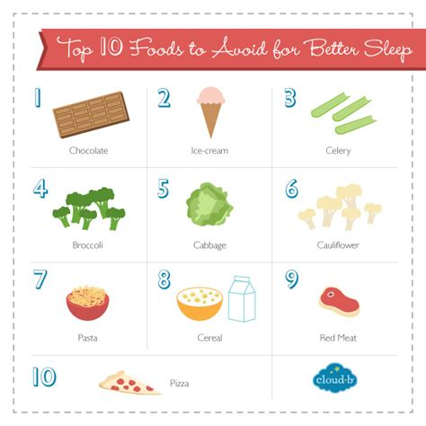 10 Ingredients To Avoid In Your Food by The Top 10 Foods To Avoid For Better Sleep Cloud B
