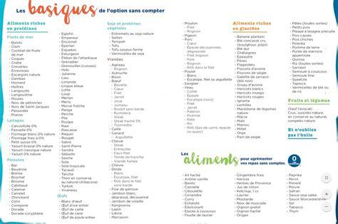 lista alimenti proteici 2 232 me semaine de menus simpl express kanisette
