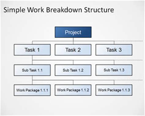 Free Simple Work Breakdown Structure Diagram For Powerpoint Wbs Chart Template