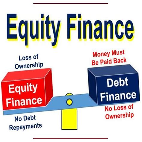 related keywords suggestions for equity finance