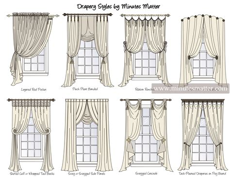 different drapery styles pin by nandini ramegowda on curtain pinterest