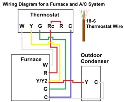 furnace thermostat wiring  troubleshooting hvac