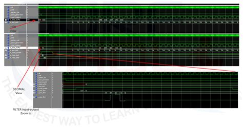 test bench vhdl test benches in vhdl 28 images how to realize a fir