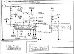 kia sportage central locking wiring diagram 28 images