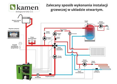 wiring diagram fender ch jzgreentown