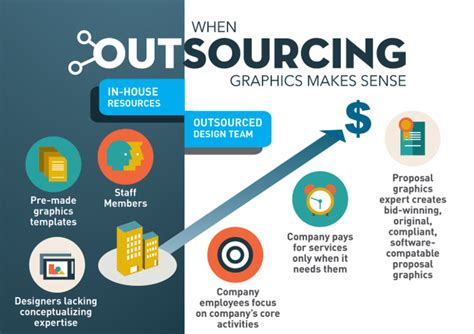 graphics design outsourcing proposal graphics proposal graphics and graphic design