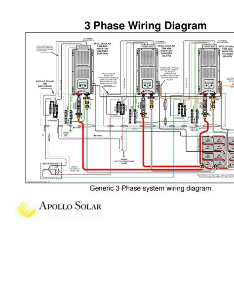 wiring diagram solar panel installation grid tie solar