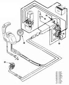 mercruiser 5 7 marine engine trim mercruiser wiring diagram free