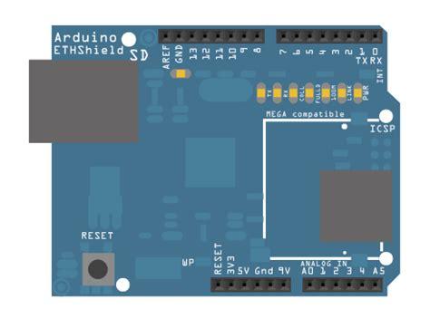 github arduino tutorial arduino udpsendreceivestring