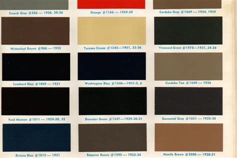 model t ford forum paint colors
