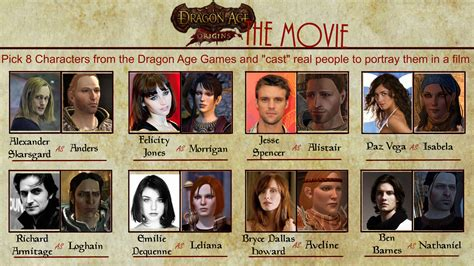 Dragon Age Memes - dragon age movie meme by theschwarzekatze on deviantart