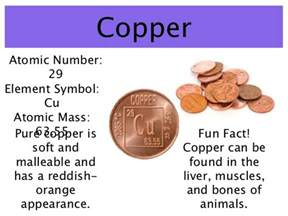 Number Of Protons In Copper The Periodic Table