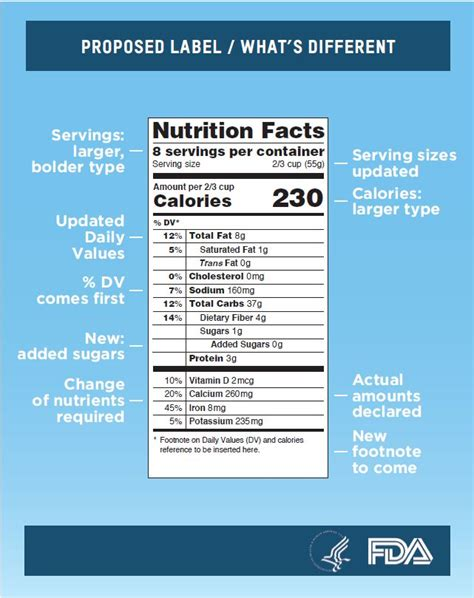 Fda Proposes Calorie Counts On Menus by 17 Best Images About One Week For Better Health On