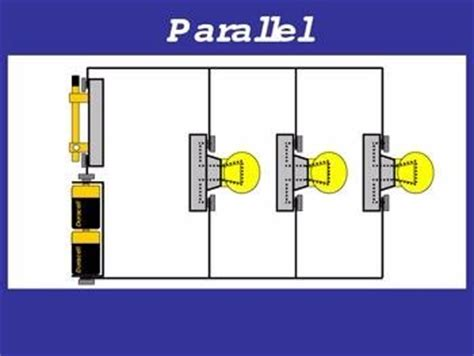 parallel circuits materials combination of resistors series and parallel study material for iit jee askiitians