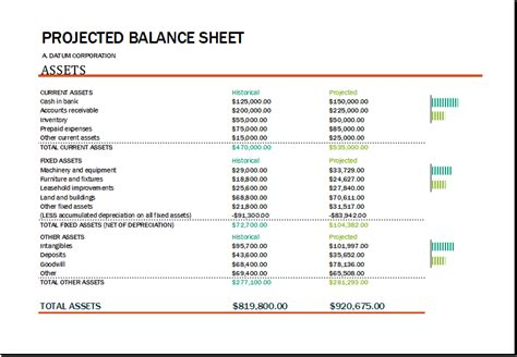 projected financial statements template projected financial statements template new financial