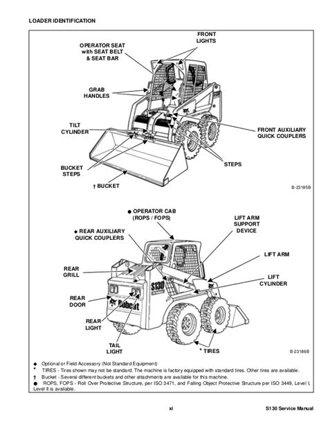bobcat skid steer wiring diagram wiring diagrams wiring