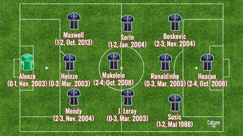 Calendrier Des Matchs Du Psg Handball Match L 233 Quipe Parfaite Pour Gagner 224 Marseille Culturepsg