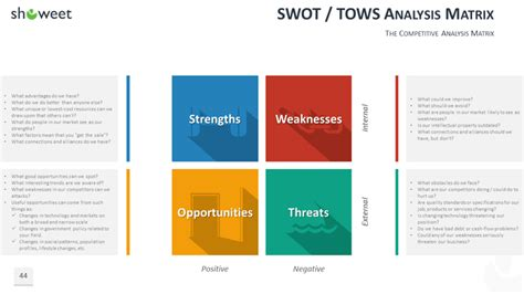 design elements matrices matrices swot and tows matrix 100 powerpoint business model templates