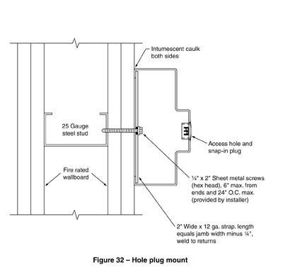 section 32 australia jamb construction details steel door institute