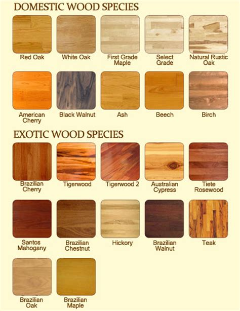 what different types of wood are needed for cabinets floors and roofs selecting a hardwood species schmidt custom floors