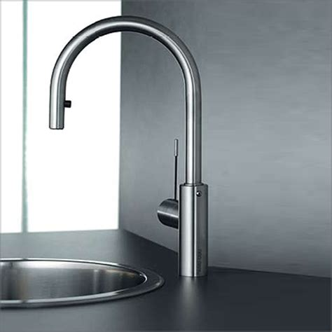 pin kwc kitchen faucets on