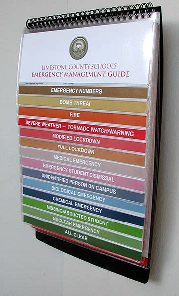 Emergency Procedure Guide Template by Emergency Procedures Flip Charts Send Your Content We Do