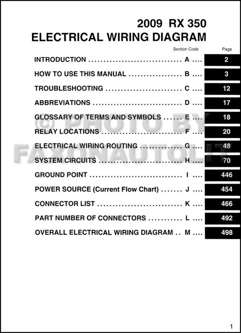 lexus rx 350 wiring diagram wiring automotive wiring diagram