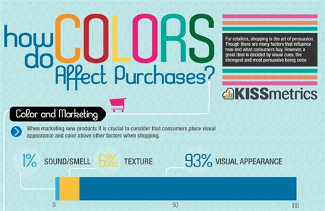 colors in advertising the psychology of color integrated marketing detroit