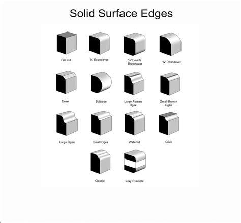 corian edges kitchen countertop material options designer surfaces