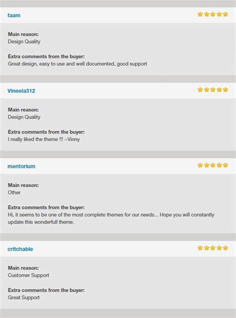 themeforest lms lms responsive learning management system wordpress