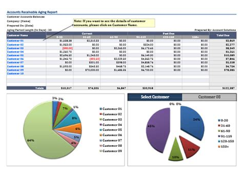Accounts Receivable Mba Project Report by Sle Reports Account Solutions