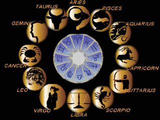 zodiac corner rahsia di sebalik bintang zodiak