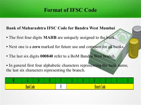 bank ifsc code format how to get ifsc code by account number
