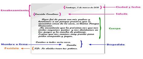 las partes de una carta formal e informal partes de la carta informal